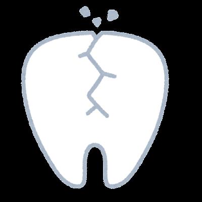 ④歯根破折